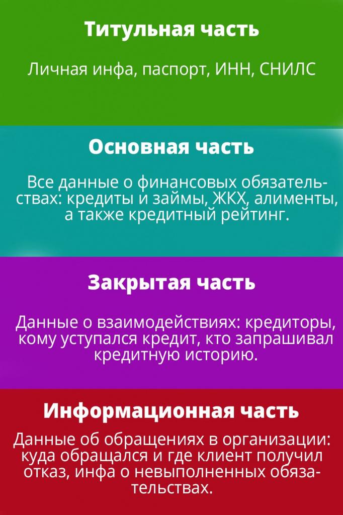 деньги под расписку в москве при встрече от юридического лица