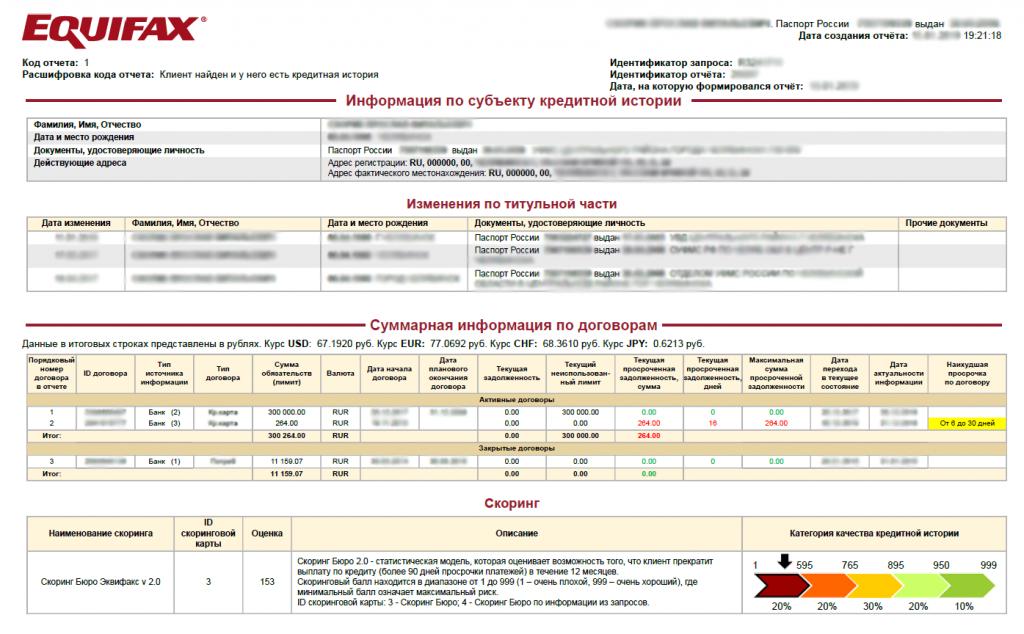 рефинансирование микрозаймов в банке втб 24